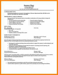 Form Of Resume For Job 6 Cv For A Job Application Rn Cover Letter