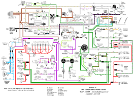 schematic diagrams are best suited for which of the following
