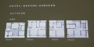 ethnoscopes tracks of an anthropologist a history of korean housing