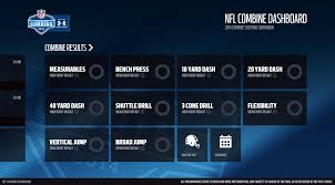 how teams utilized microsoft u0027s surface at the nfl scouting combine