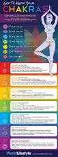 25 best chakra images ideas on pinterest chakra healing