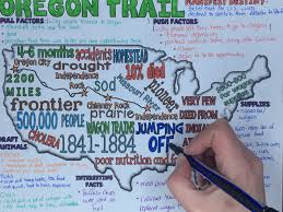 Louisiana Purchase Map by Oregon Trail Doodle Notes Oregon Trail And Doodles