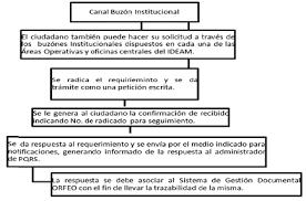 colpensiones certificado para declaracion de renta 2015 resolucion ideam 2071 2015 colpensiones administradora