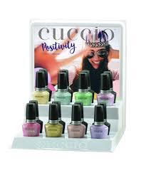 cuccio trade nail care products