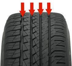 auto repair u0026 tires blog mountain view tire