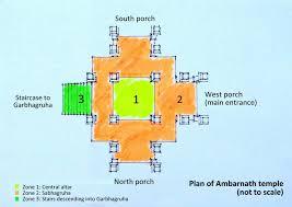Mandir Floor Plan by Poetry In Stone The Ambernath Temple
