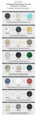 2017 color combinations best exterior paint combinations 2017 combination of for body house