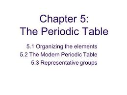 Online Periodic Table by Chapter 5 The Periodic Table Ppt Video Online Download