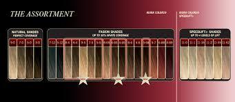 can you mix igora hair color igora hair color in 2016 amazing photo haircolorideas org