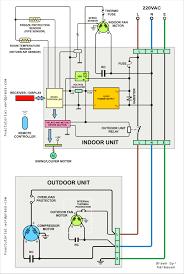 ac generator diagram juanribon com figure a c rotors wiring