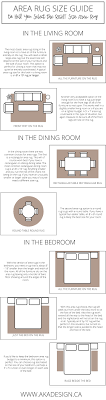 Area Rugs Sizes Area Rug Size Guide To Help You Select The Right Size Area Rug