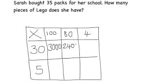 grid method multiplication tu x u multiplication grid method tu