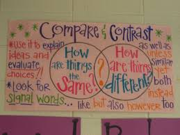 comparison and contrast essay sample pdf 43 best comparing texts images on pinterest teaching ideas 43 best comparing texts images on pinterest teaching ideas teaching reading and compare and contrast
