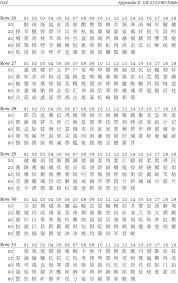 l or饌l si鑒e social cjkv information processing second edition isbn pdf