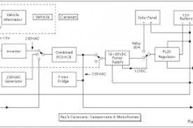 hobby caravan electrical wiring diagram wiring diagram
