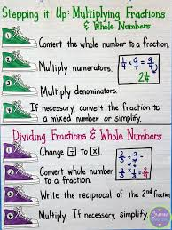 multiplying and dividing fractions and mixed numbers anchor chart