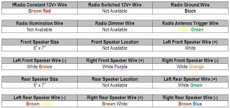 2002 toyota avalon jbl stereo wiring diagram wiring diagram