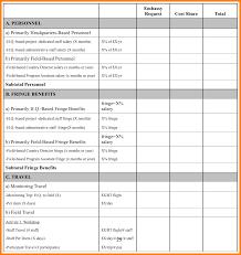 Department Budget Template Excel 7 Line Item Budget Template Budget Template