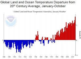 average global temperature by year table the planet s temperature is rising union of concerned scientists