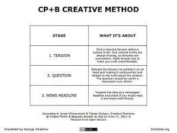 crispin porter bogusky creative method writing a creative