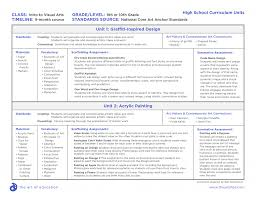 Curriculum Mapping Comprehensive Curriculum Examples For Every Age Level The Art Of Ed