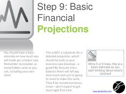 financial business plan template operating assumptions related