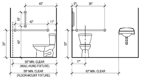 Bathroom Grab Bars Placement Big Problems Little Projects Better Than Bigger