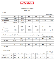 Monthly Sales Report Template Excel Monthly Sales Report Template 3 Free Excel Pdf Documents