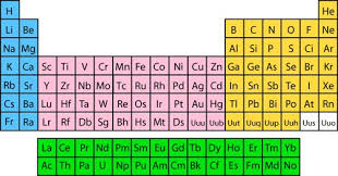 where are semiconductors on the periodic table introduction to compound semiconductor led materials