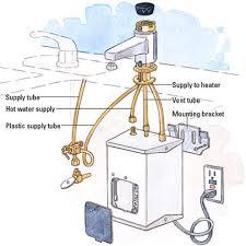 installing kitchen sink installing a hot water fair kitchen sink water dispenser home