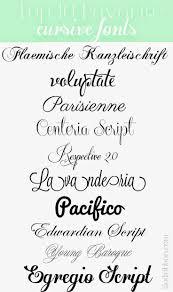tattoo fonts for men 74 best fonts u0026 design images on pinterest graphic design logos