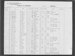 cleveland city cemeteries index sim through sj
