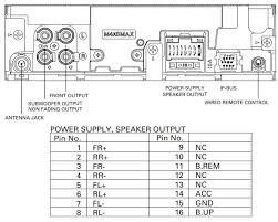 pioneer deh p880prs wiring diagram pioneer deh p8400bh wiring