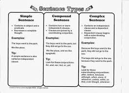 simple compound complex compound complex sentences worksheet free