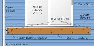 How To Plumb A House by Decks Com Removing The Siding For The Ledger Board