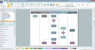 100 concept map templates mind mapping dubai mind map