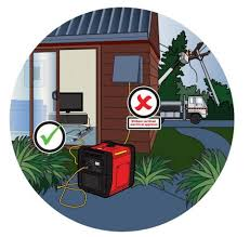 using generators safely orion