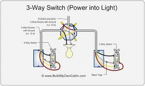 wiring lighting fixtures way switch diagram power into light