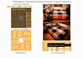 Wohnzimmerschrank Aus Paletten Mein Veganes Experiment Thema Nachhaltigkeit Mein Beitrag Mein