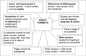 English Essay Writing for College Students College Information