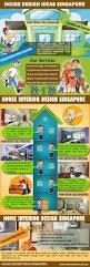 Home Interior Sales Extraordinary 50 Modern Home Interior Design Singapore Design