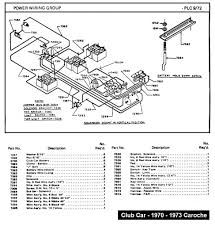 club car electric golf cart wiring diagram to in epic parts 98 on