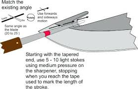 sharpening angle for kitchen knives sharpening technique japanese knife sharpening angle guide
