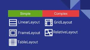 xamarin android table layout exploring new android layouts