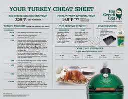 make the thanksgiving turkey this big green egg
