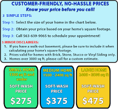 Pressure Washing Estimate by Washing Gibson S Cleaning Solutions Cities
