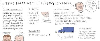 true facts about corbyn becky barnicoat