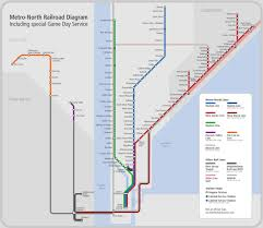 Subway Station Map by Tuesday Tour Of Metro North A New System Map U2013 I Ride The Harlem