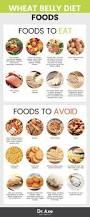 best 25 dieting foods ideas on pinterest keto diet foods keto