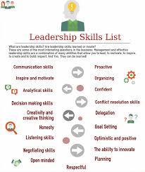 How To Describe Leadership Skills On Resume Leadership Potential Essay Trueky Com Essay Free And Printable